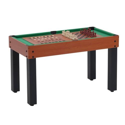 multi 12 tafel 12 spelen